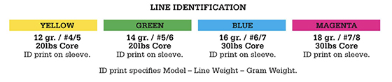 Guideline ULS 3D + Fly Line